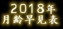 2018年月齢早見表